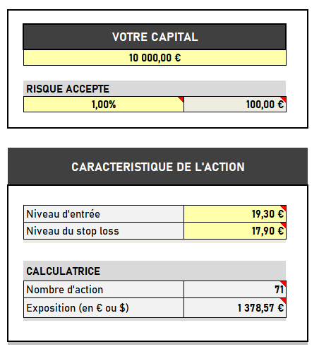 Outil de money management excel