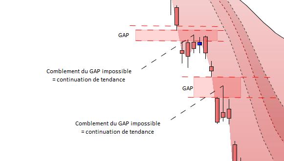 Le Tasuki gap